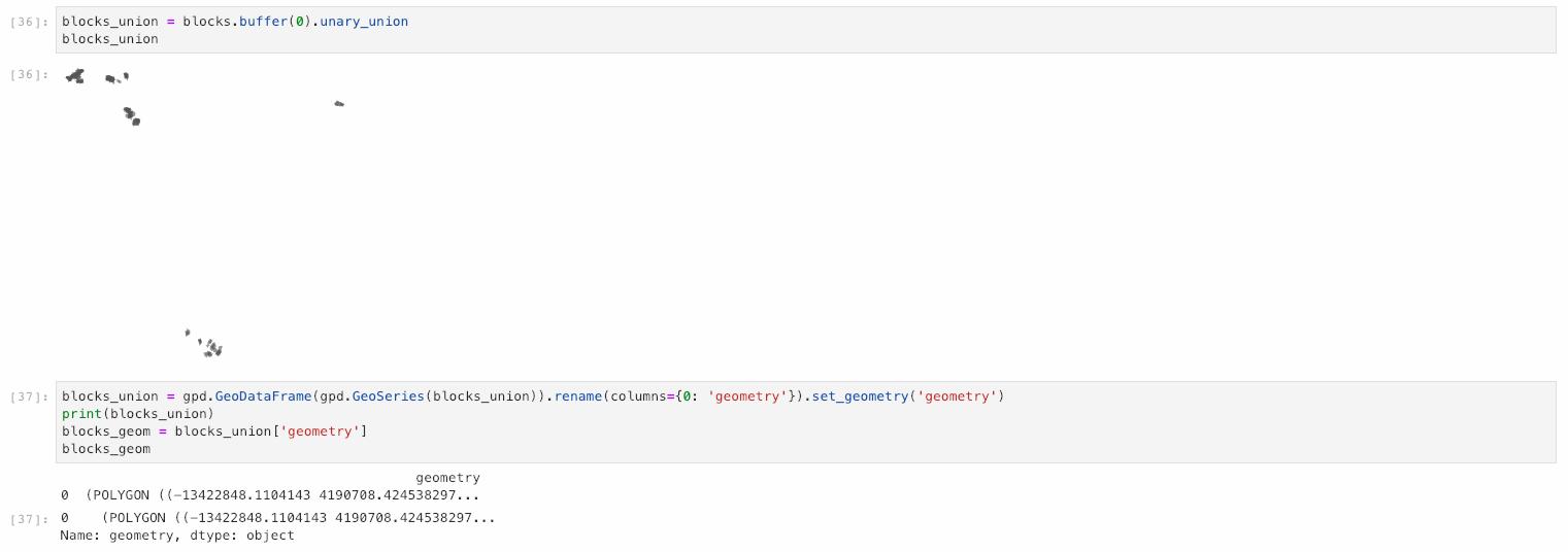 Statistical API & multipart POLYGON geometry - Python SDK - Forum